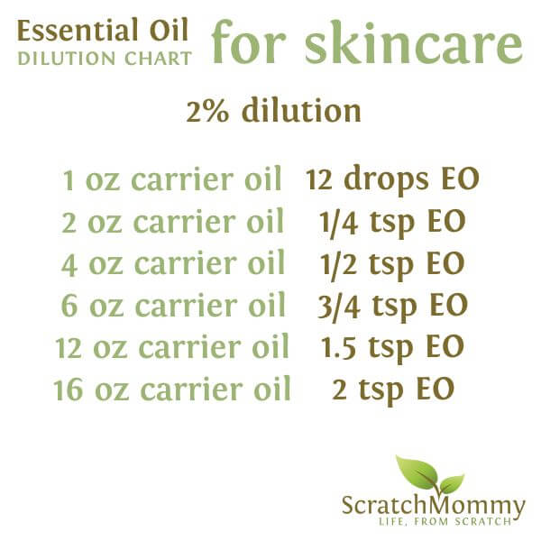 Essential Oil Safe Dilution Chart - Scratch Mommy